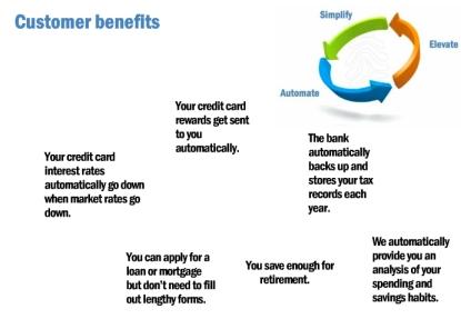 banking customer benefits